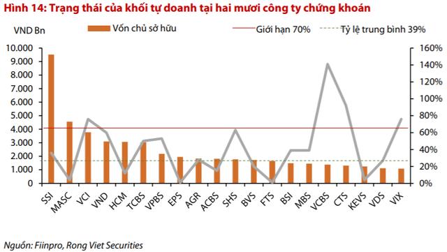 """Cơ hội """"bắt đáy"""" sẽ đến trong tháng 11, nhà đầu tư tổ chức trong nước đóng vai trò dẫn dắt thị trường? - Ảnh 2."""