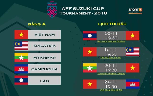 Lịch thi đấu AFF Cup 2018: Tuyển Việt Nam ra quân gặp Lào ngày 8/11 - Ảnh 1.