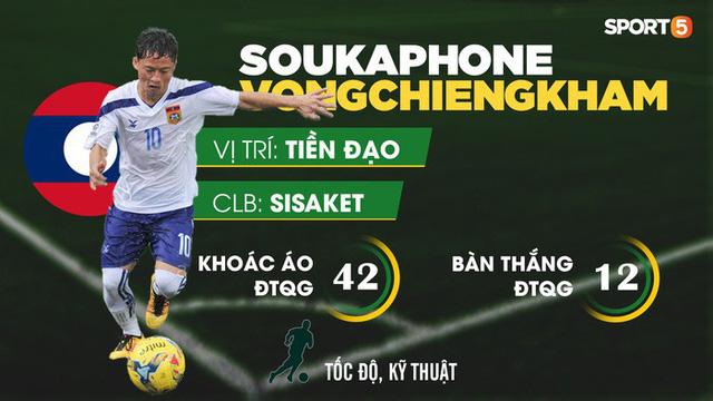 Trận ra quân vòng bảng AFF Cup 2018 giữa Lào và Việt Nam: ĐT Lào đã thay đổi hay vẫn chỉ là kẻ lót đường? - Ảnh 2.