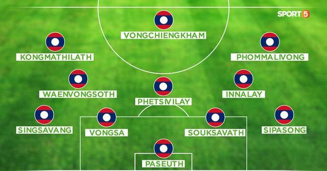 Trận ra quân vòng bảng AFF Cup 2018 giữa Lào và Việt Nam: ĐT Lào đã thay đổi hay vẫn chỉ là kẻ lót đường? - Ảnh 3.