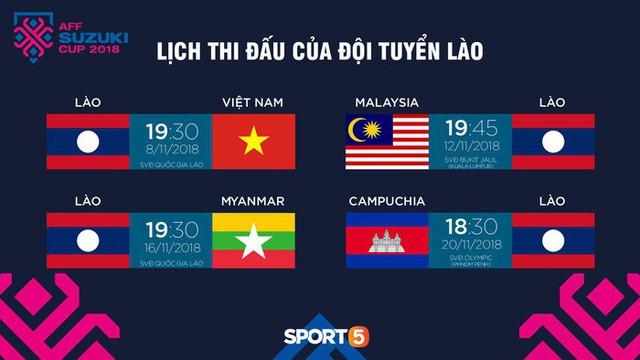 Trận ra quân vòng bảng AFF Cup 2018 giữa Lào và Việt Nam: ĐT Lào đã thay đổi hay vẫn chỉ là kẻ lót đường? - Ảnh 5.
