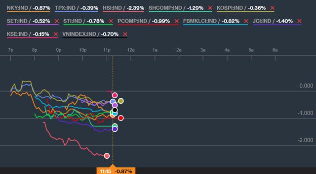 Áp lực bán dồn dập về cuối phiên, Vn-Index mất gần 12 điểm bất chấp nỗ lực của VHM, BVH - Ảnh 1.