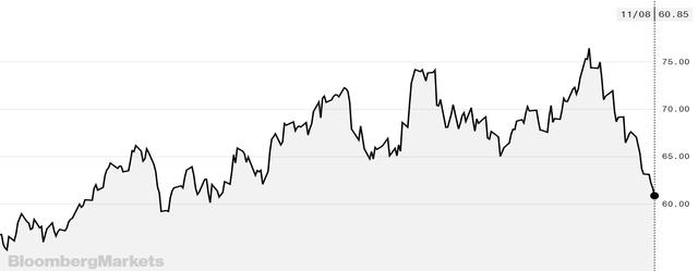 Cổ phiếu dầu khí: Không loại trừ một đợt tăng giá ngắn vào cuối năm 2018, nhưng cơ hội không dành cho người yếu tim - Ảnh 1.