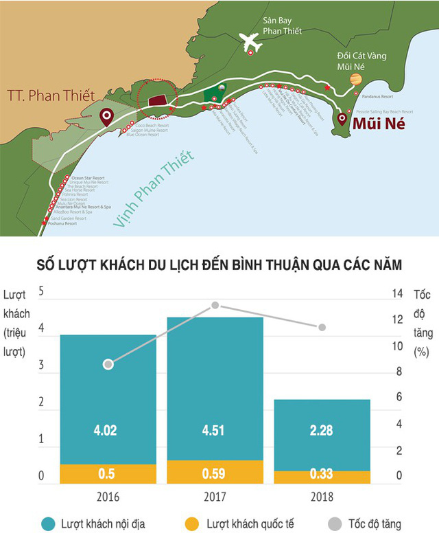 """Sự trỗi dậy của BĐS nghỉ dưỡng nơi """"thủ đô resort"""" Việt Nam - Ảnh 4."""
