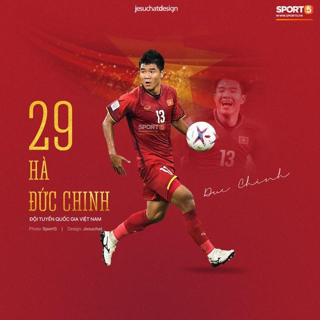 Info long lanh của 23 nhà vô địch AFF Cup 2018, những người hùng dân tộc - Ảnh 20.