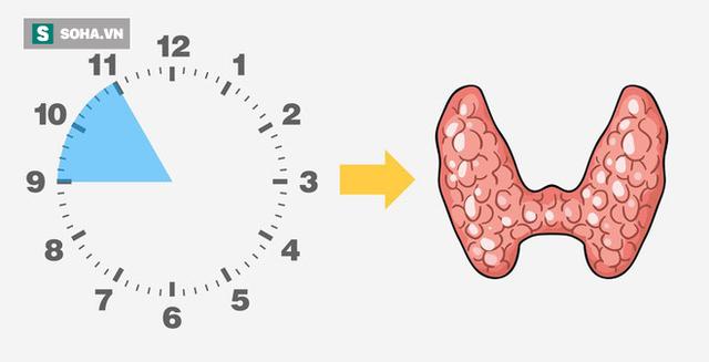 Thường tỉnh giấc vào khung giờ này trong đêm, bạn biết ngay gan, phổi, mật... đang hỏng - Ảnh 2.