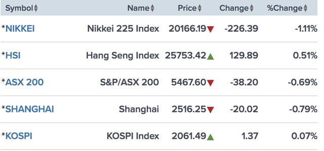 Nhìn lại bốn lần nâng lãi suất của Fed khiến thị trường chạm đáy nỗi đau - Ảnh 2.