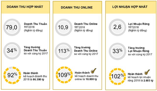Thay thế Vuivui.com, Bachhoaxanh.com muốn chiếm lĩnh mảng thực phẩm và nhu yếu phẩm - Ảnh 1.