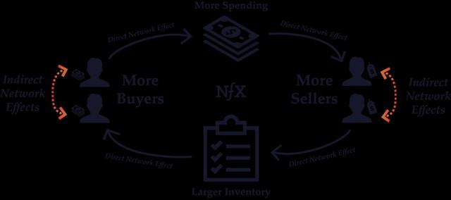 TÔI ĐẦU TƯ: Bí quyết lựa chọn doanh nghiệp có lợi thế bền vững - Ảnh 4.