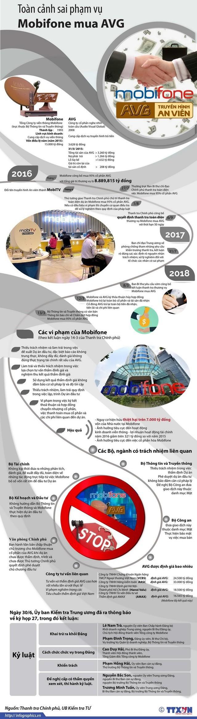 10 sự kiện công nghệ thông tin, viễn thông đáng chú ý nhất năm 2018 - Ảnh 7.