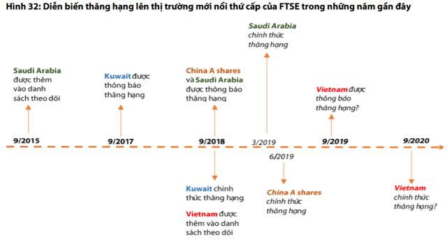 Quá trình rút vốn mạnh nhất đã diễn ra trong năm 2018, dòng vốn có thể trở lại TTCK Việt Nam từ năm 2019 - Ảnh 2.