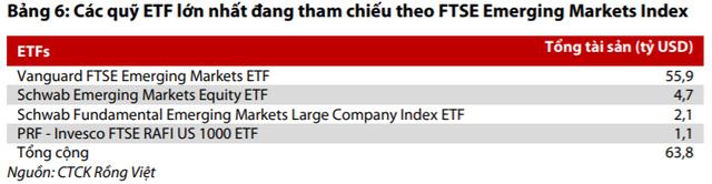 Quá trình rút vốn mạnh nhất đã diễn ra trong năm 2018, dòng vốn có thể trở lại TTCK Việt Nam từ năm 2019 - Ảnh 3.