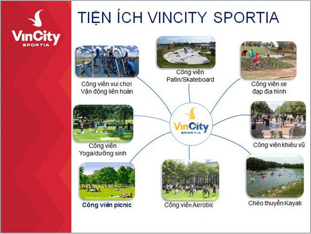 Soi vị trí chính xác đại đô thị VinCity Sportia của Tập đoàn Vingroup trên trục Đại lộ Thăng Long - Ảnh 7.