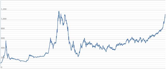 VnIndex lọt top 3 chỉ số chứng khoán tăng trưởng mạnh nhất Thế giới trong tháng 1 - Ảnh 1.