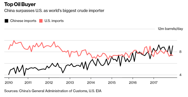Trung Quốc sẽ khuấy động thị trường dầu thế giới như thế nào? - Ảnh 1.