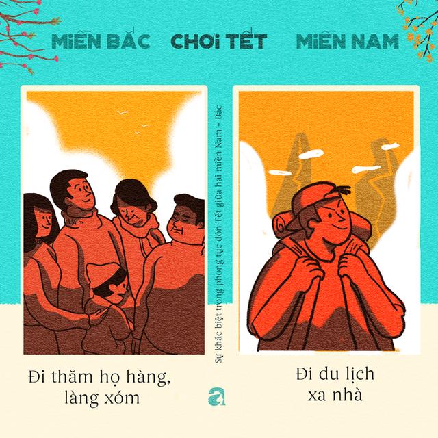 Những khác biệt thú vị ngày Tết giữa Hà Nội và Sài Gòn - Ảnh 10.