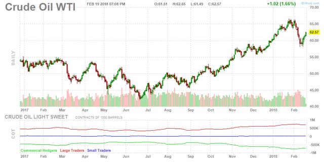Căng thẳng khu vực Trung Đông tiếp tục đẩy giá dầu tăng - Ảnh 1.