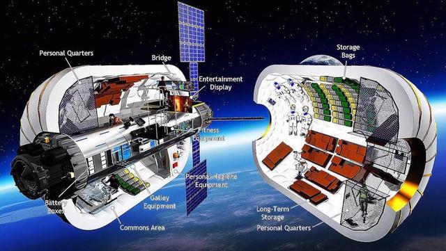 """Qua mặt NASA, tỷ phú lên kế hoạch dựng khách sạn không gian với một trạm vũ trụ """"quái vật"""""""