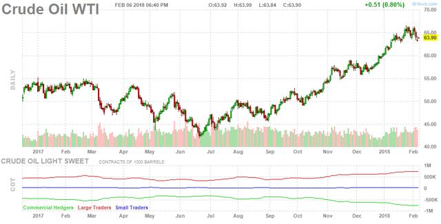 Giá dầu tiếp tục giảm do tâm lý bi quan của thị trường - Ảnh 1.