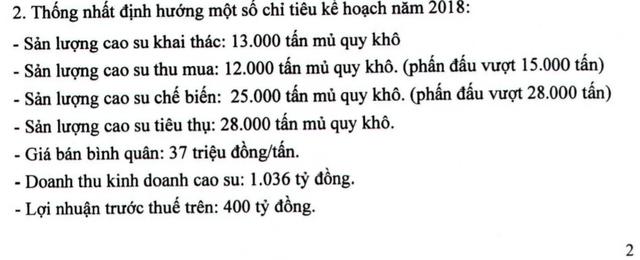 Dự báo giá cao su 37 triệu đồng/tấn, Cao su Phước Hoà (PHR) đặt kế hoạch lợi nhuận 2018 xấp xỉ cùng kỳ - Ảnh 1.