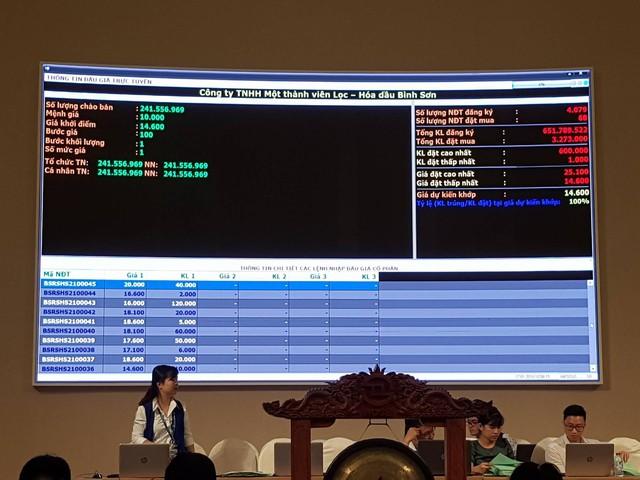 IPO Lọc Dầu Dung Quất vượt mọi mong đợi, nhà nước thu về số tiền cao hơn 60% so với dự kiến - Ảnh 1.