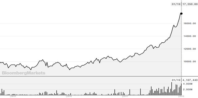 VnIndex chuẩn bị vượt đỉnh 2007, Quỹ ETF nội bất ngờ thu hút vốn lớn hơn V.N.M ETF và FTSE Vietnam ETF cộng lại - Ảnh 1.