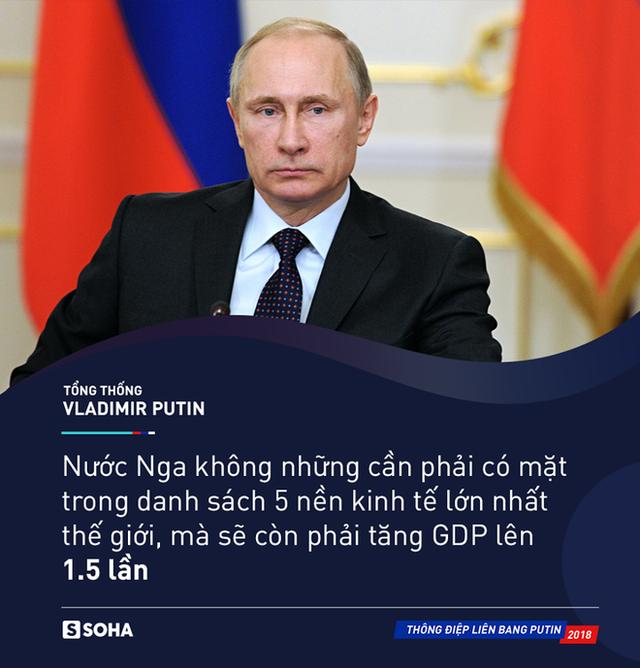 TĐLB của ông Putin: Hạm đội Bắc Cực của Nga sẽ là đội tàu hùng mạnh nhất trên thế giới - Ảnh 3.