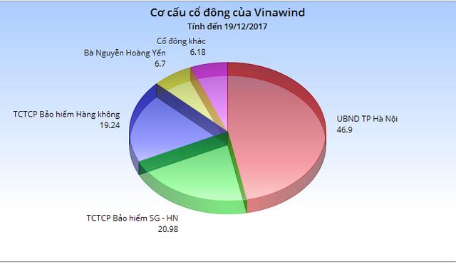Thành phố Hà Nội thoái vốn khỏi thương hiệu quạt điện 50 năm tuổi Điện cơ Thống Nhất - Ảnh 1.