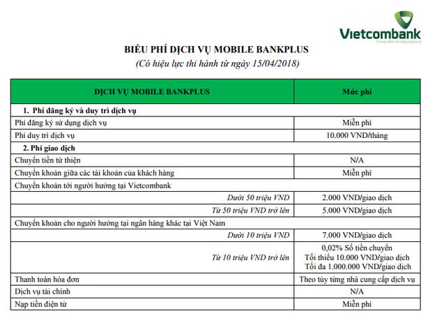 Vietcombank tiếp tục điều chỉnh biểu phí dịch vụ ngân hàng, có tăng có giảm ở một số loại phí - Ảnh 1.