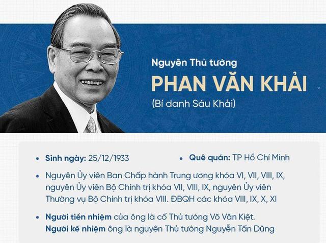 Món quà Tết cố Thủ tướng Phan Văn Khải tặng doanh nghiệp - Ảnh 1.