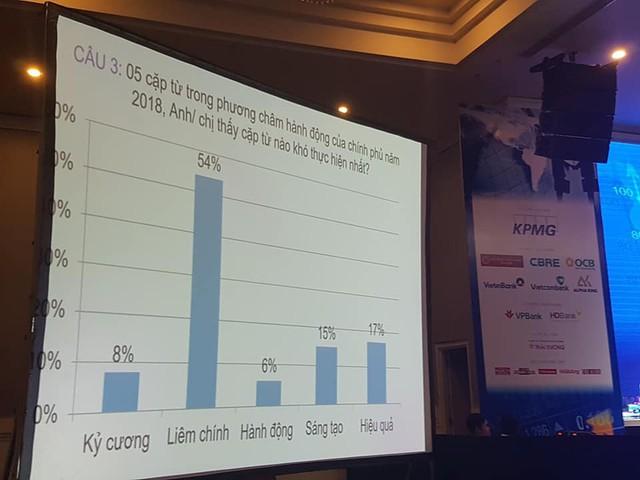 """""""Kinh tế Việt Nam đang bước vào quỹ đạo phát triển mới"""" - Ảnh 12."""