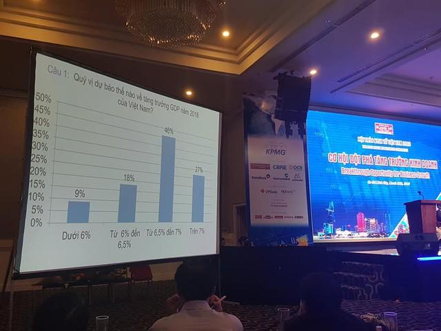 """""""Kinh tế Việt Nam đang bước vào quỹ đạo phát triển mới"""" - Ảnh 10."""