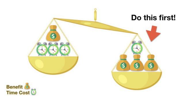 Phương pháp cân + Quy tắc 10 phút = Làm việc hiệu quả gấp 10 lần! - Ảnh 2.