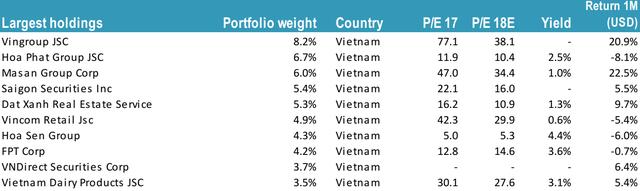 """Tin vào sự bứt phá của TTCK Việt Nam, quỹ đầu tư chuyên đánh """"game"""" nâng hạng hút ròng gần 50 triệu USD trong tháng 3 - Ảnh 1."""