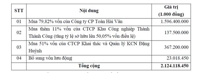 """SCR dự định tăng vốn """"khủng"""" để mua lại dự án Vịnh Đầm – bông sen đẹp nhất nhì Phú Quốc - Ảnh 1."""