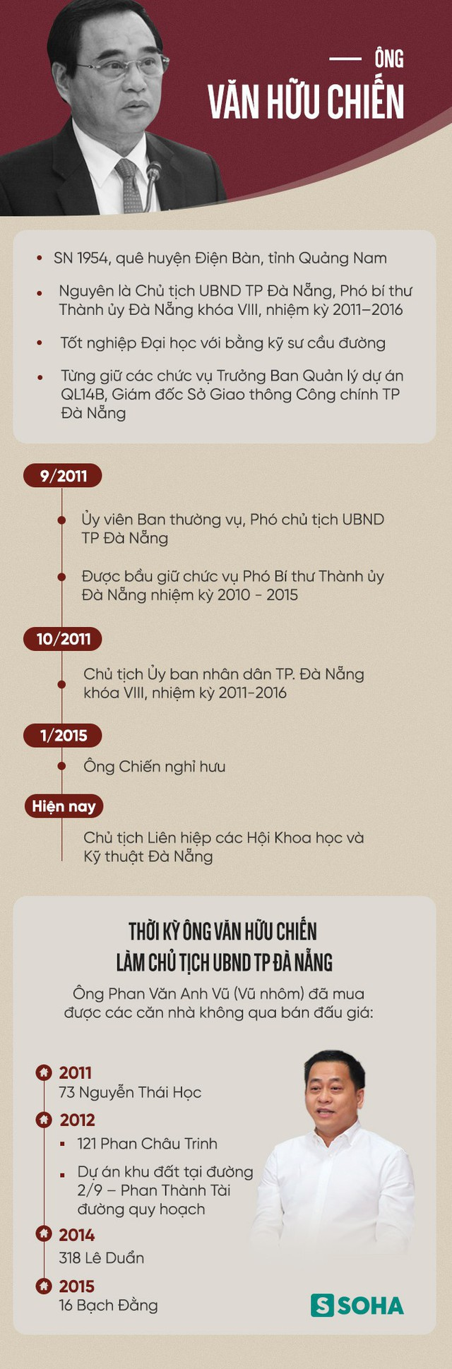 Chân dung nguyên chủ tịch Đà Nẵng Văn Hữu Chiến vừa bị khởi tố - Ảnh 1.