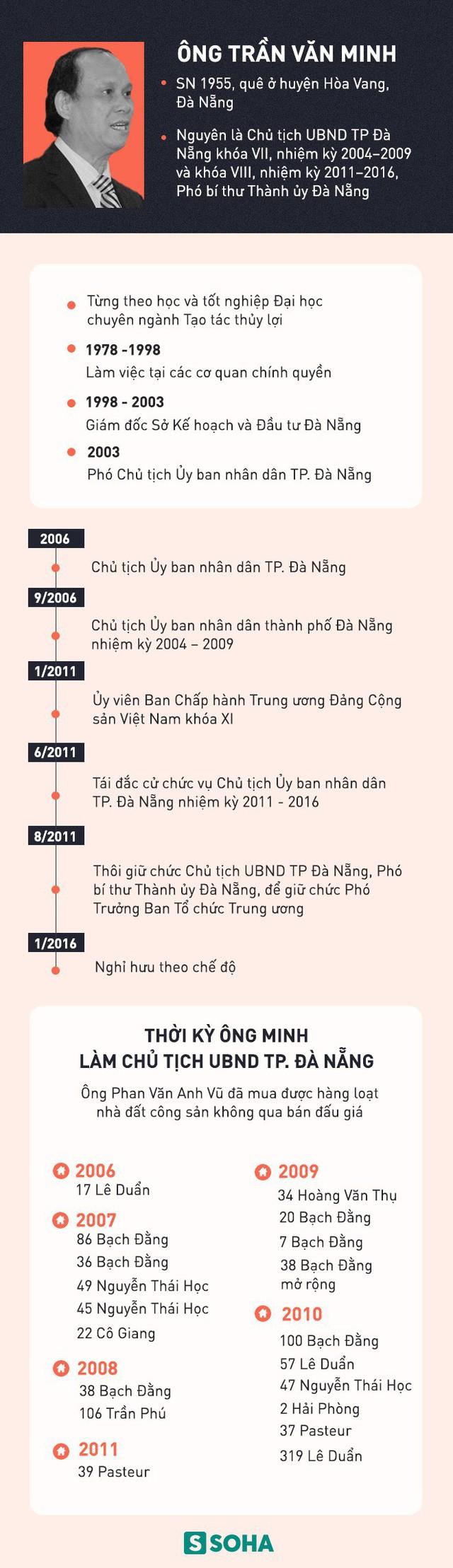 Quan lộ của cựu Chủ tịch Đà Nẵng Trần Văn Minh và mối liên hệ với Vũ Nhôm - Ảnh 2.