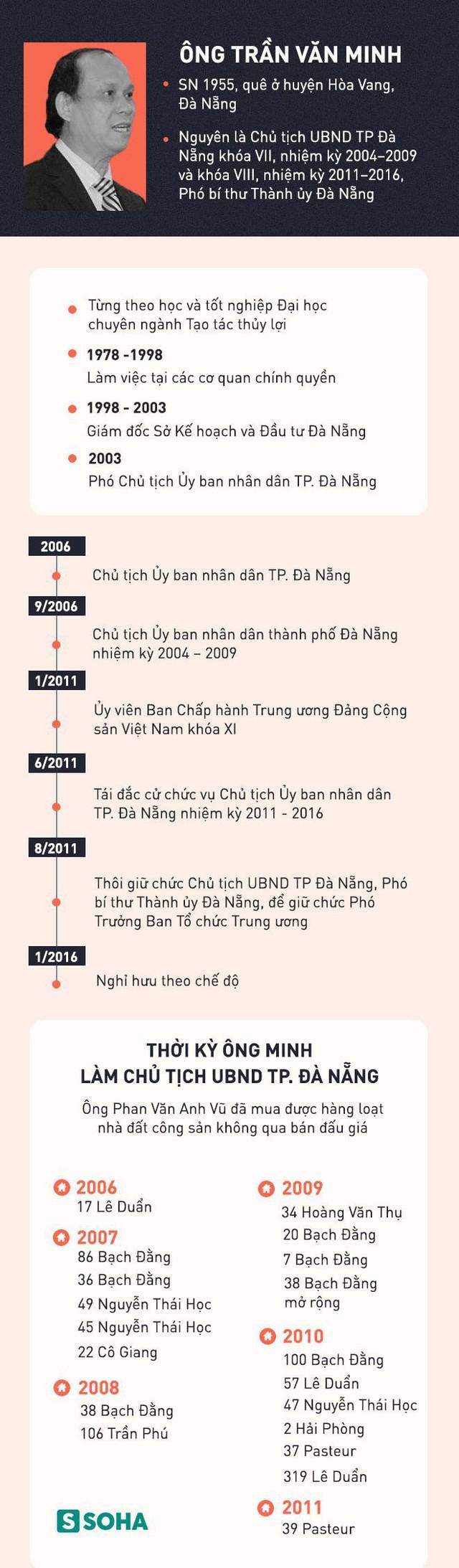 Công an đang khám xét nhà 2 cựu Chủ tịch Đà Nẵng Trần Văn Minh, Văn Hữu Chiến - Ảnh 8.