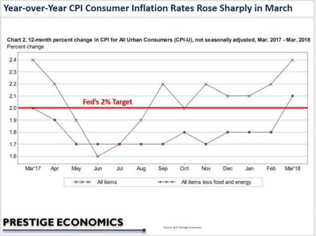 Những rủi ro đằng sau dự báo kinh tế đầy lạc quan của IMF - Ảnh 3.