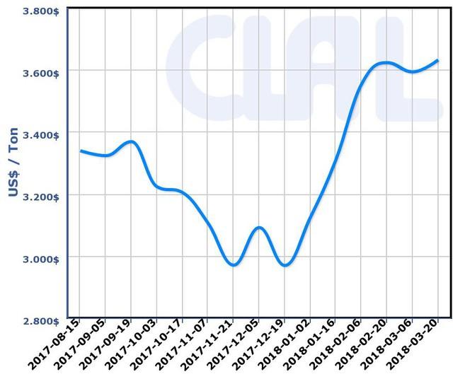 Thị trường sữa sau 3 tháng thuế giảm về 0% - Ảnh 1.
