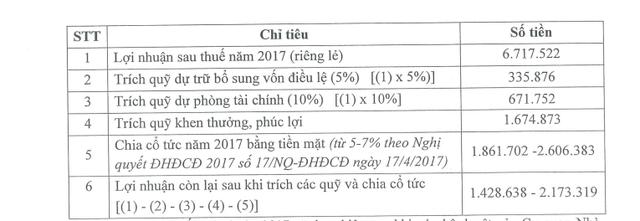 VietinBank thay thành viên HĐQT theo đề cử của MUFG Bank, chưa có kế hoạch lợi nhuận năm 2018 - Ảnh 2.