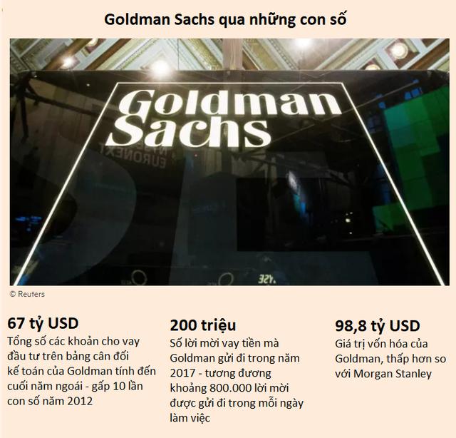 Chuyển mình từ ngân hàng cao cấp sang bách hóa tổng hợp, quả ngọt hay trái đắng đang chờ Goldman Sachs? - Ảnh 2.