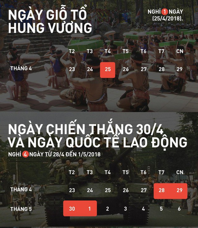 Người lao động nghỉ 5 ngày dịp Giỗ Tổ Hùng Vương và 30/4 - 1/5 - Ảnh 1.