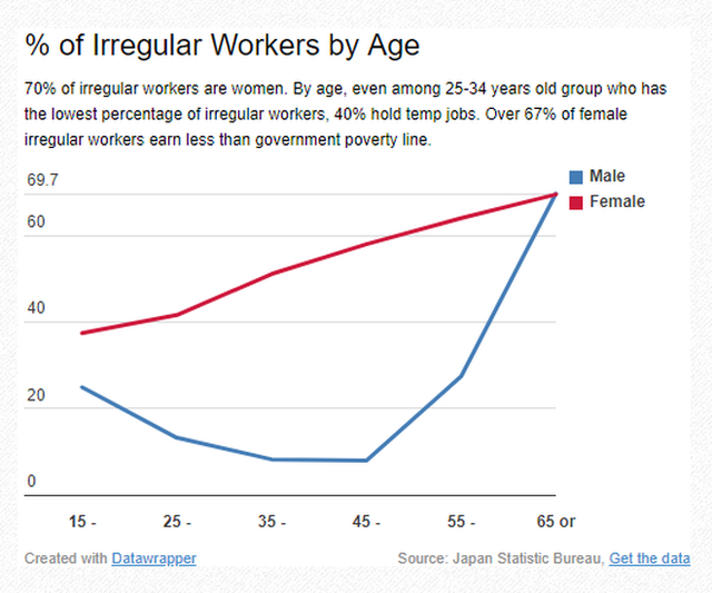 Thế hệ những nữ cử nhân kinh tế Nhật Bản ra trường không đi xin việc, làm tiếp viên quán bar mua vui kiếm tiền, thu nhập cao gấp 10 lần so với làm văn phòng - Ảnh 5.