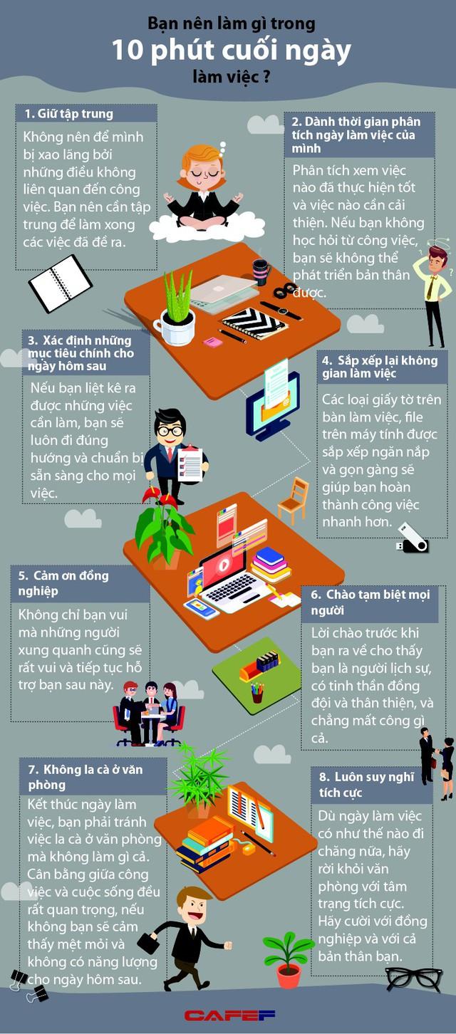 Bạn nên làm gì trong 10 phút cuối ngày làm việc? - Ảnh 1.