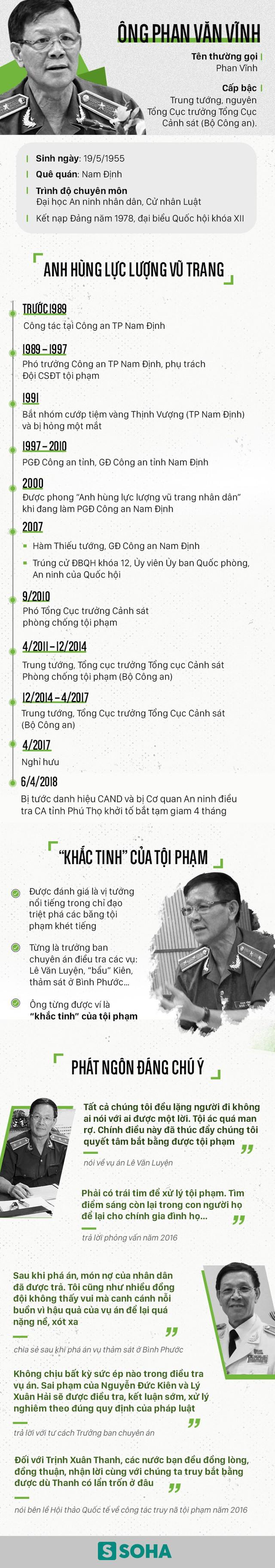 Đường sự nghiệp của cựu Tổng Cục trưởng Tổng Cục Cảnh sát Phan Văn Vĩnh vừa bị bắt - Ảnh 1.