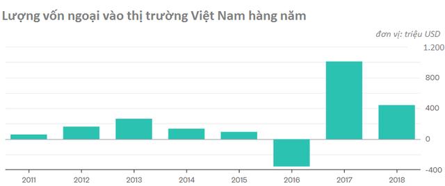 Bloomberg: Việt Nam cần cẩn thận với cuộc chơi MSCI - Ảnh 1.