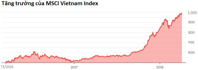 Bloomberg: Việt Nam cần cẩn thận với cuộc chơi MSCI - Ảnh 3.