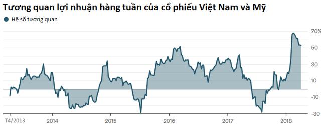 Bloomberg: Việt Nam cần cẩn thận với cuộc chơi MSCI - Ảnh 4.