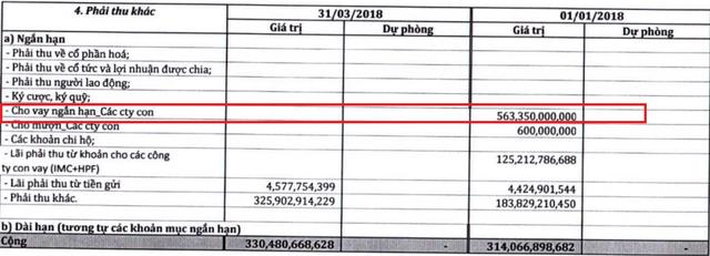 """Nhựa Ngọc Nghĩa bất ngờ báo lãi gần 750 tỷ đồng trong quý 1 sau khi thoái vốn khỏi nước chấm Kabin với giá """"rẻ như cho"""" - Ảnh 3."""